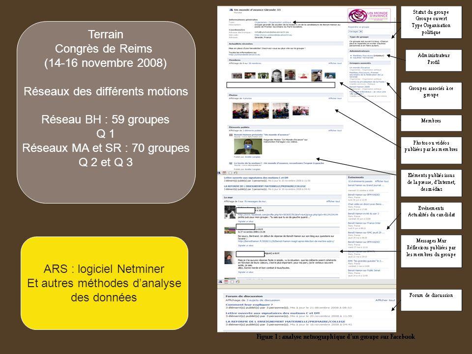 Terrain Congrès de Reims (14-16 novembre 2008) Réseaux des différents motions Réseau BH : 59 groupes Q 1 Réseaux MA et SR : 70 groupes Q 2 et Q 3 ARS
