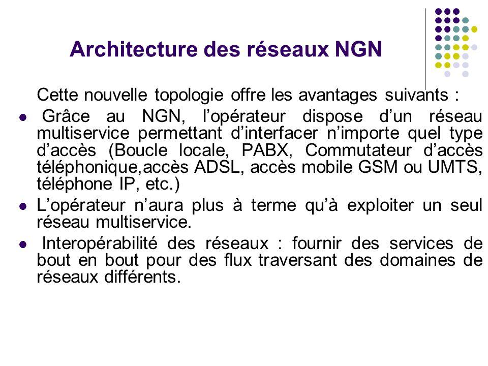 Architecture des réseaux NGN Cette nouvelle topologie offre les avantages suivants : Grâce au NGN, lopérateur dispose dun réseau multiservice permetta