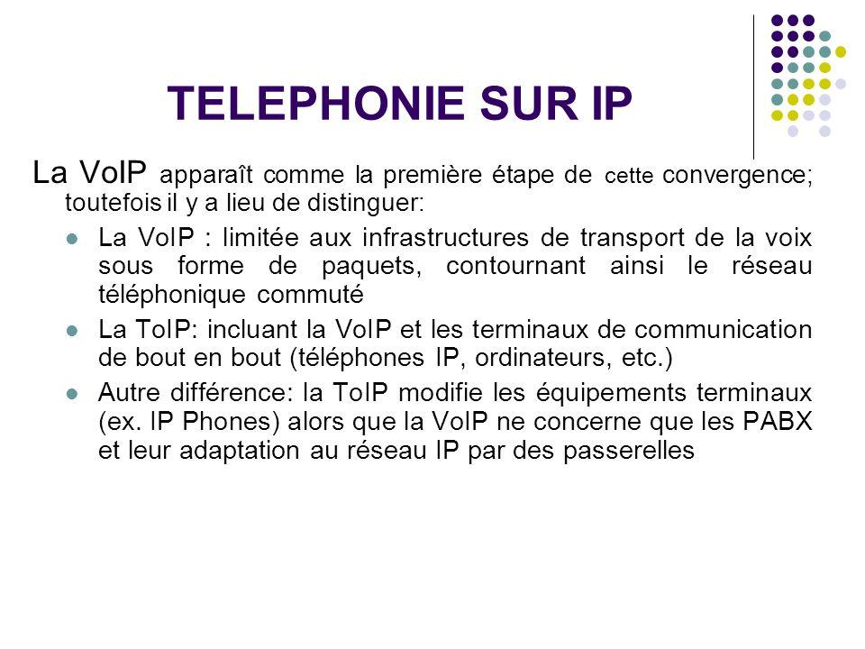 TELEPHONIE SUR IP La VoIP apparaît comme la première étape de cette convergence; toutefois il y a lieu de distinguer: La VoIP : limitée aux infrastruc