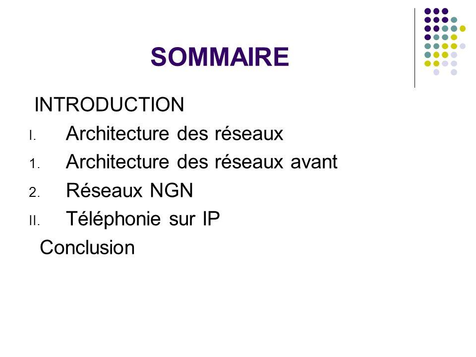 SOMMAIRE INTRODUCTION I. Architecture des réseaux 1. Architecture des réseaux avant 2. Réseaux NGN II. Téléphonie sur IP Conclusion
