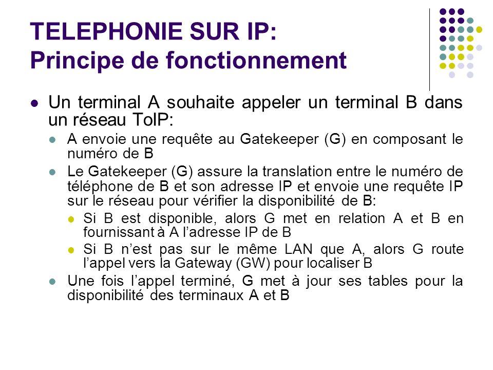 TELEPHONIE SUR IP: Principe de fonctionnement Un terminal A souhaite appeler un terminal B dans un réseau ToIP: A envoie une requête au Gatekeeper (G)