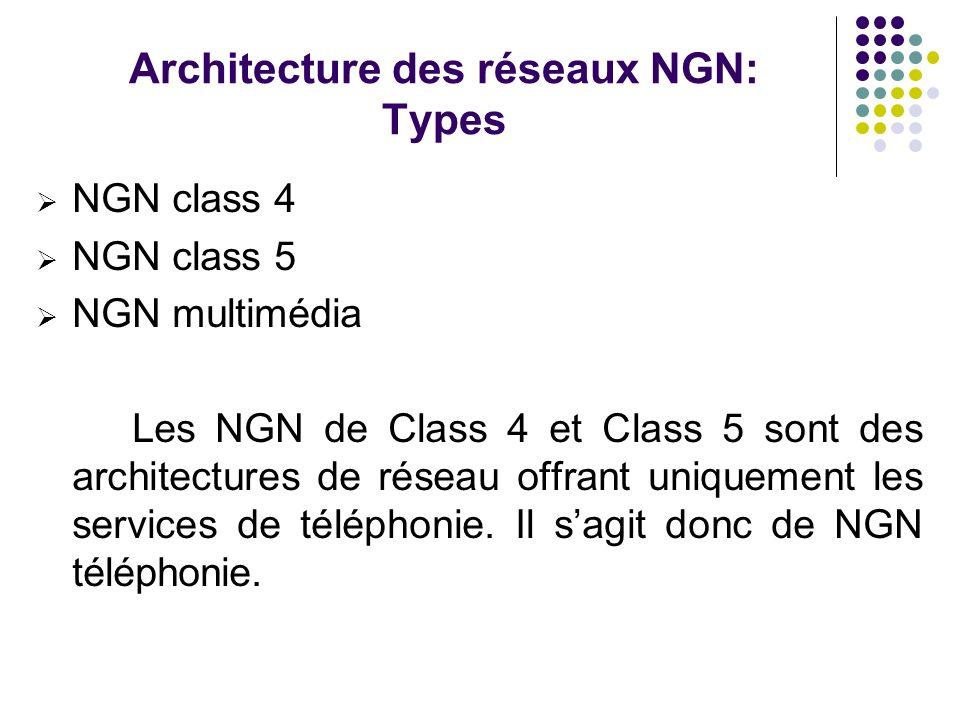 Architecture des réseaux NGN: Types NGN class 4 NGN class 5 NGN multimédia Les NGN de Class 4 et Class 5 sont des architectures de réseau offrant uniq
