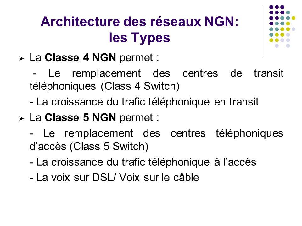 Architecture des réseaux NGN: les Types La Classe 4 NGN permet : - Le remplacement des centres de transit téléphoniques (Class 4 Switch) - La croissan