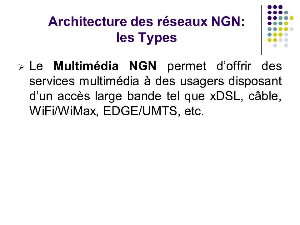 Architecture des réseaux NGN: les Types Le Multimédia NGN permet doffrir des services multimédia à des usagers disposant dun accès large bande tel que