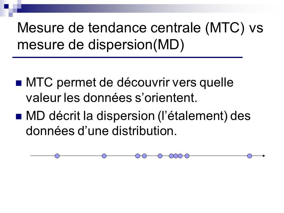 Mesure de tendance centrale (MTC) vs mesure de dispersion(MD) MTC permet de découvrir vers quelle valeur les données sorientent. MD décrit la dispersi