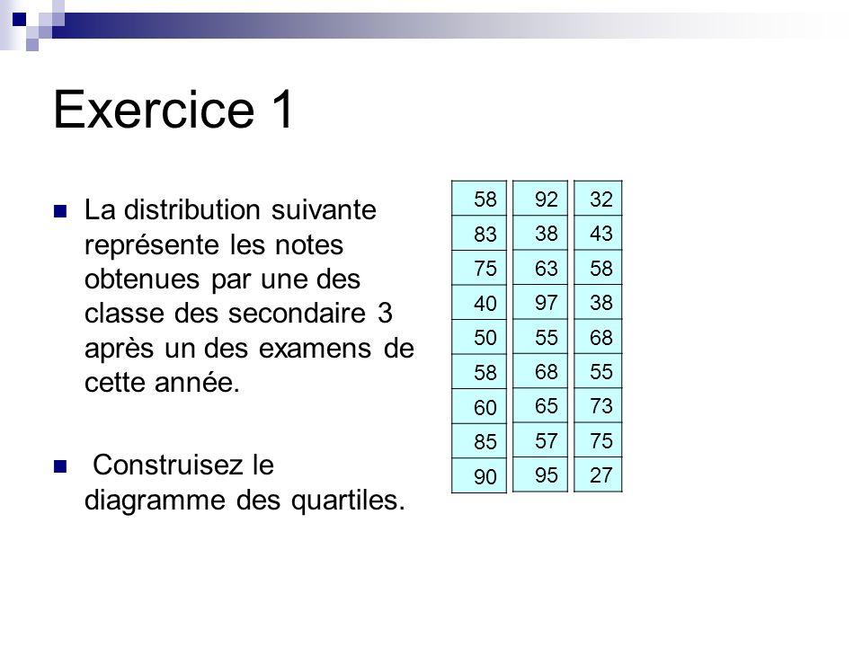 Solution 1 Mettre les données en ordre croissant: 273238 40435055 5758 606365 68 7375 838590 929597 Il y a 27 données => le milieu est la 14 e donnée ((27+1)/2 = 14).