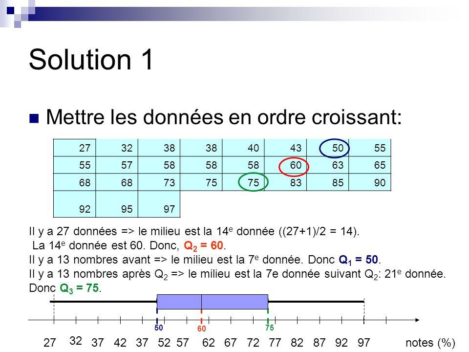 Solution 1 Mettre les données en ordre croissant: 273238 40435055 5758 606365 68 7375 838590 929597 Il y a 27 données => le milieu est la 14 e donnée