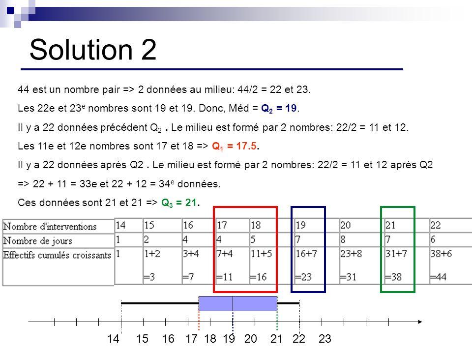 Solution 2 44 est un nombre pair => 2 données au milieu: 44/2 = 22 et 23. Les 22e et 23 e nombres sont 19 et 19. Donc, Méd = Q 2 = 19. Il y a 22 donné