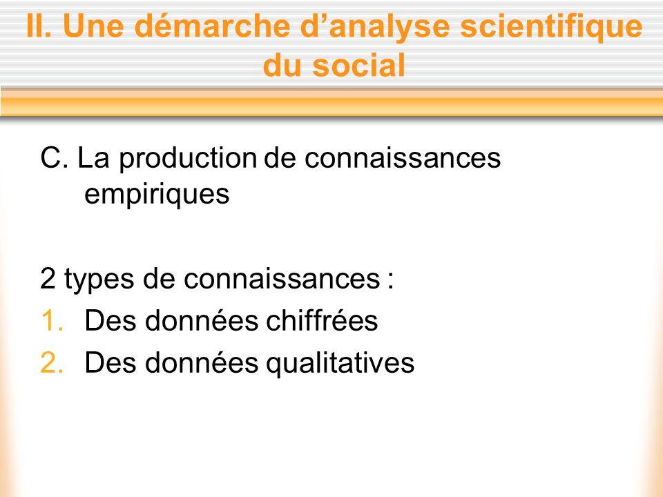 II. Une démarche danalyse scientifique du social C. La production de connaissances empiriques 2 types de connaissances : 1.Des données chiffrées 2.Des