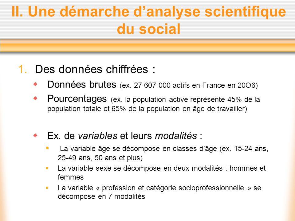 II. Une démarche danalyse scientifique du social 1.Des données chiffrées : Données brutes (ex. 27 607 000 actifs en France en 20O6) Pourcentages (ex.