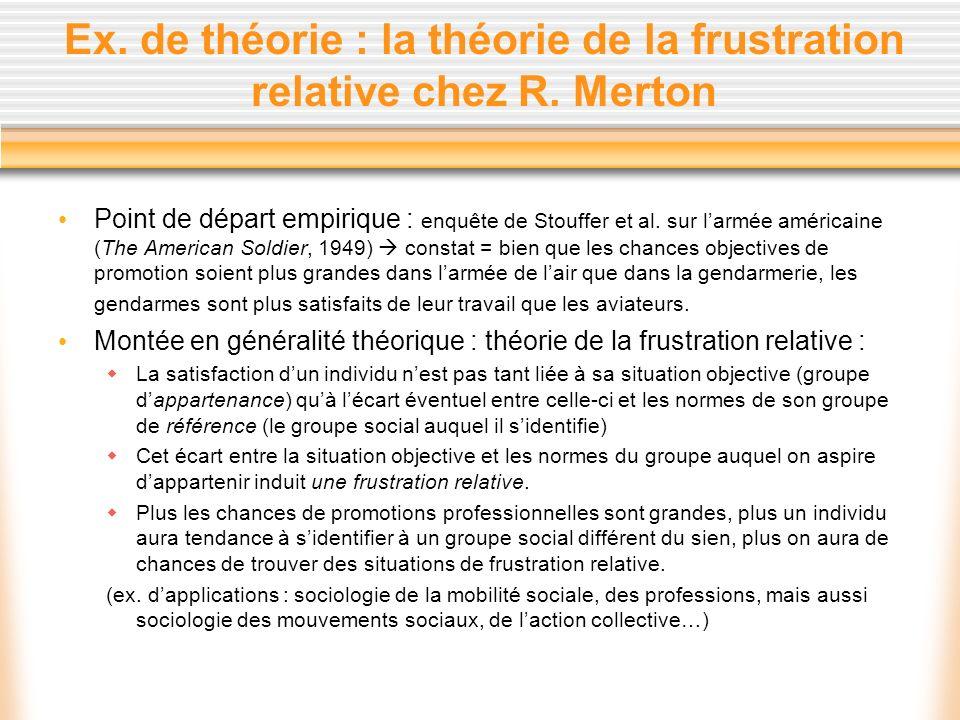 Ex. de théorie : la théorie de la frustration relative chez R. Merton Point de départ empirique : enquête de Stouffer et al. sur larmée américaine (Th