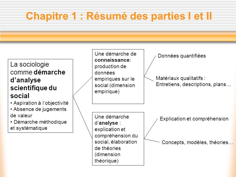 Chapitre 1 : Résumé des parties I et II La sociologie comme démarche danalyse scientifique du social Aspiration à lobjectivité Absence de jugements de