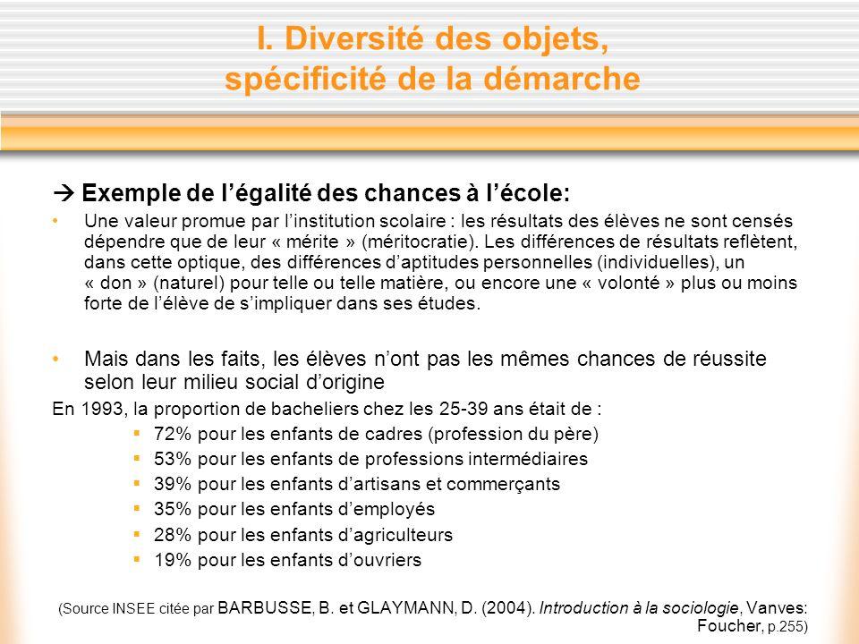 I. Diversité des objets, spécificité de la démarche Exemple de légalité des chances à lécole: Une valeur promue par linstitution scolaire : les résult