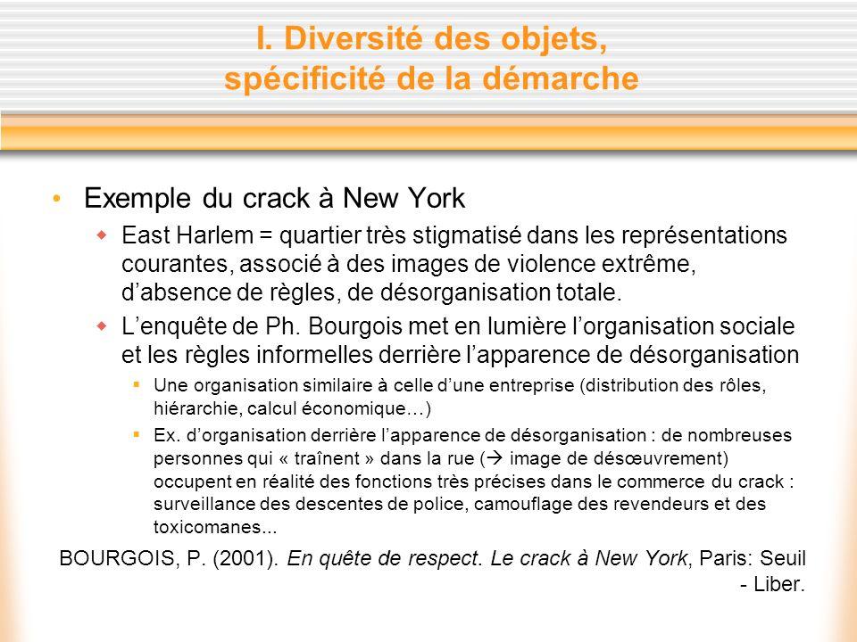 I. Diversité des objets, spécificité de la démarche Exemple du crack à New York East Harlem = quartier très stigmatisé dans les représentations couran