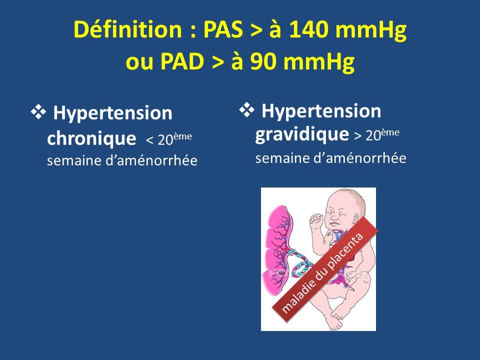 Hypertension chronique < 20 ème semaine daménorrhée Hypertension gravidique > 20 ème semaine daménorrhée maladie du placenta