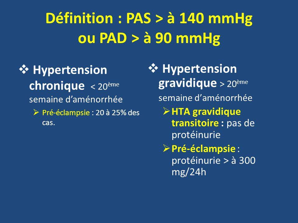 Définition : PAS > à 140 mmHg ou PAD > à 90 mmHg Hypertension chronique < 20 ème semaine daménorrhée Pré-éclampsie : 20 à 25% des cas. Hypertension gr
