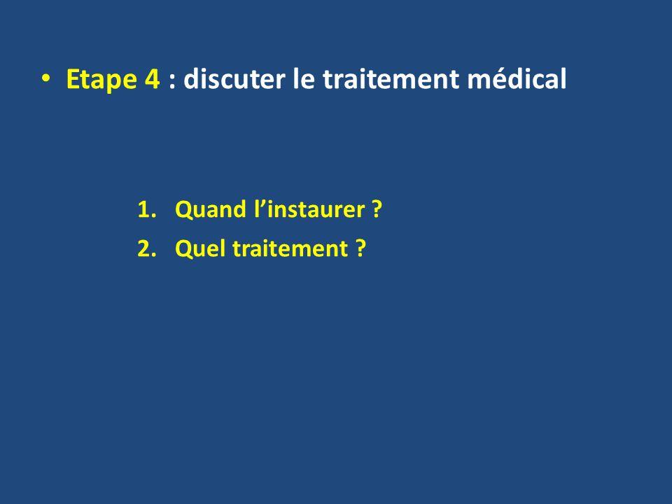 Etape 4 : discuter le traitement médical 1.Quand linstaurer ? 2.Quel traitement ?