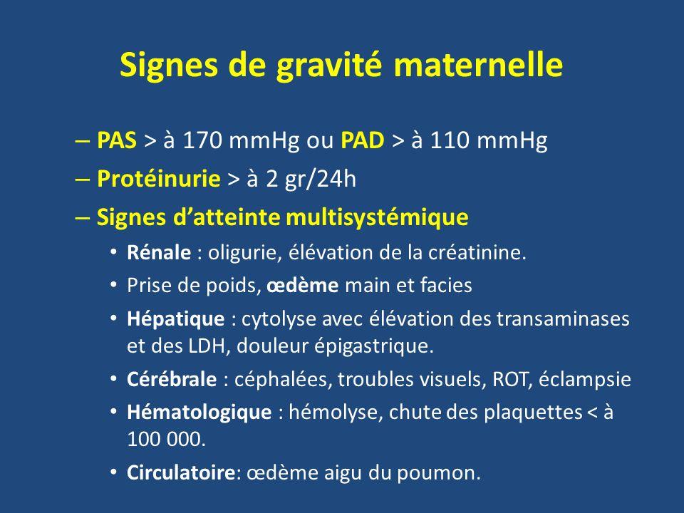 Signes de gravité maternelle – PAS > à 170 mmHg ou PAD > à 110 mmHg – Protéinurie > à 2 gr/24h – Signes datteinte multisystémique Rénale : oligurie, é