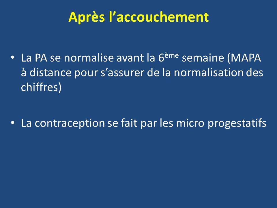 Après laccouchement La PA se normalise avant la 6 ème semaine (MAPA à distance pour sassurer de la normalisation des chiffres) La contraception se fai