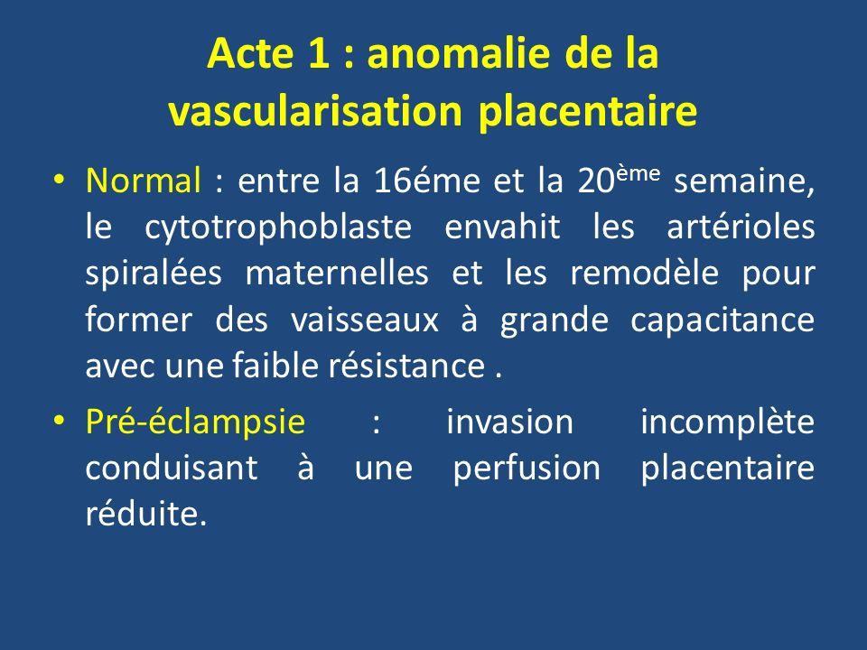Acte 1 : anomalie de la vascularisation placentaire Normal : entre la 16éme et la 20 ème semaine, le cytotrophoblaste envahit les artérioles spiralées