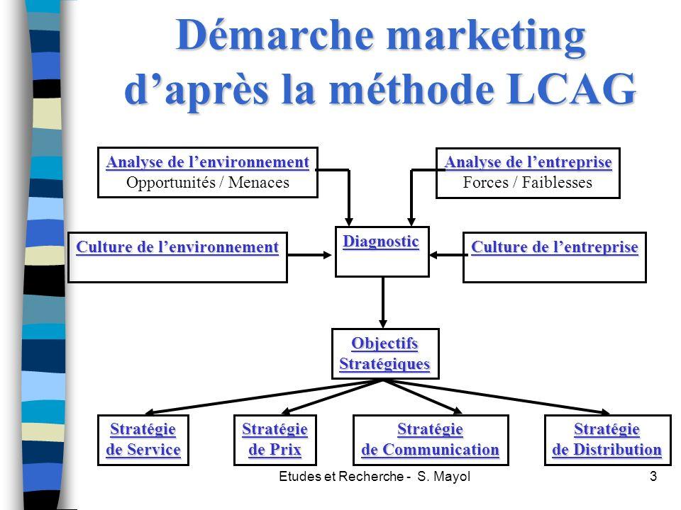 Etudes et Recherche - S. Mayol3 Démarche marketing daprès la méthode LCAG Analyse de lenvironnement Opportunités / Menaces Analyse de lentreprise Forc