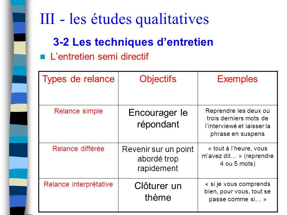 Etudes et Recherche - S. Mayol33 Lentretien semi directif Types de relanceObjectifsExemples Relance simple Encourager le répondant Reprendre les deux