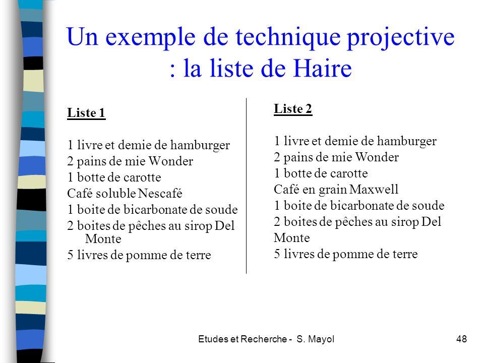 Etudes et Recherche - S. Mayol48 Un exemple de technique projective : la liste de Haire Liste 1 1 livre et demie de hamburger 2 pains de mie Wonder 1