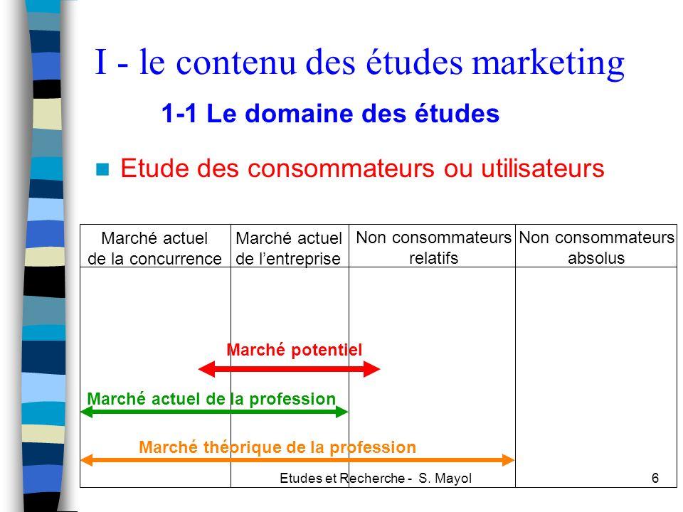 Etudes et Recherche - S. Mayol6 Etude des consommateurs ou utilisateurs Marché actuel de la concurrence Marché actuel de lentreprise Non consommateurs