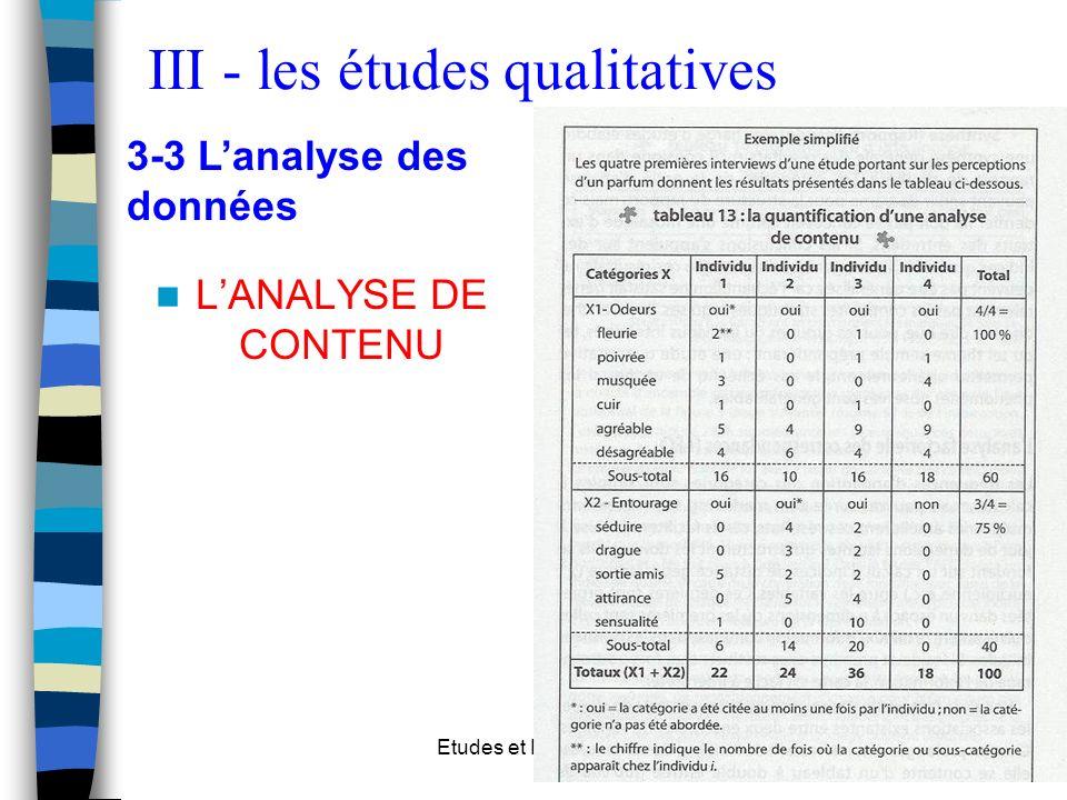 Etudes et Recherche - S. Mayol63 LANALYSE DE CONTENU III - les études qualitatives 3-3 Lanalyse des données