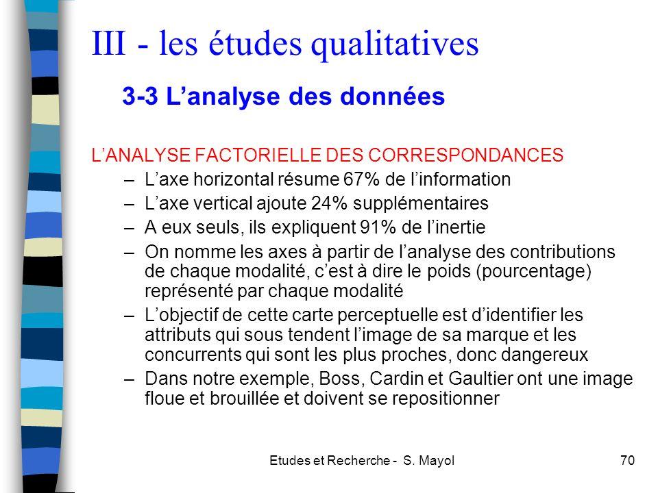 Etudes et Recherche - S. Mayol70 LANALYSE FACTORIELLE DES CORRESPONDANCES –Laxe horizontal résume 67% de linformation –Laxe vertical ajoute 24% supplé