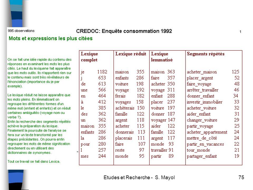 Etudes et Recherche - S. Mayol75