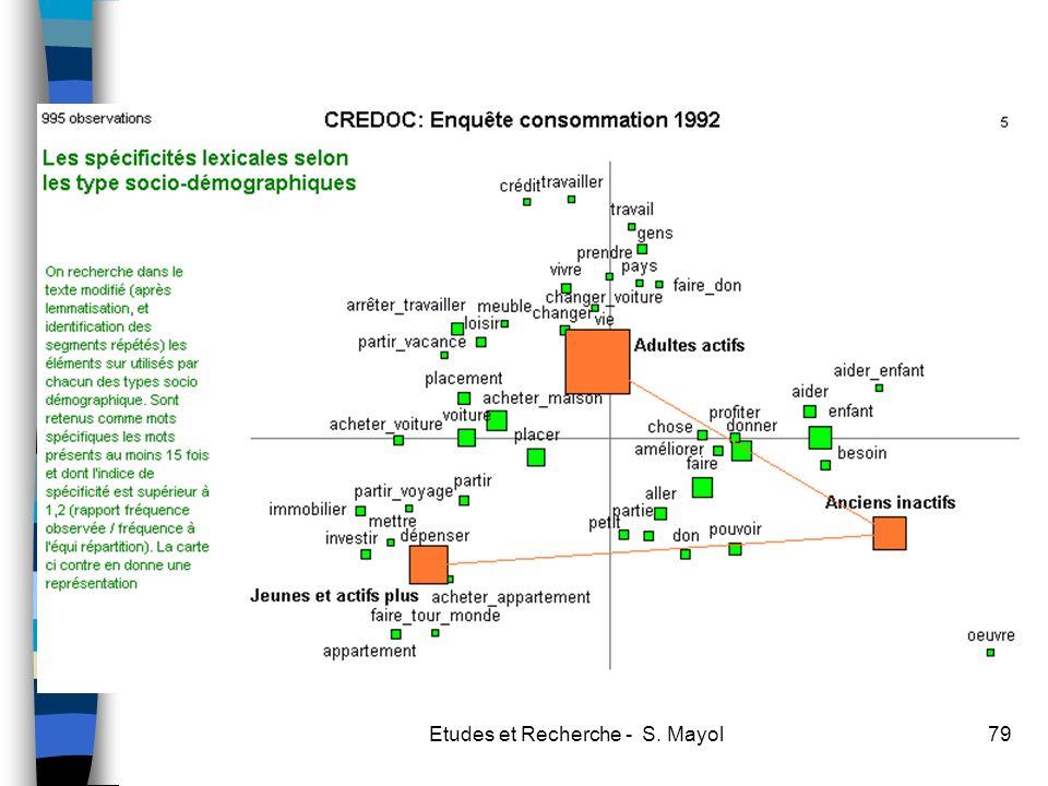 Etudes et Recherche - S. Mayol79