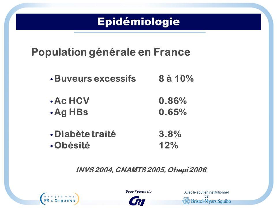 Avec le soutien institutionnel de Sous légide du Epidémiologie Population générale en France Buveurs excessifs 8 à 10% Ac HCV0.86% Ag HBs0.65% Diabète