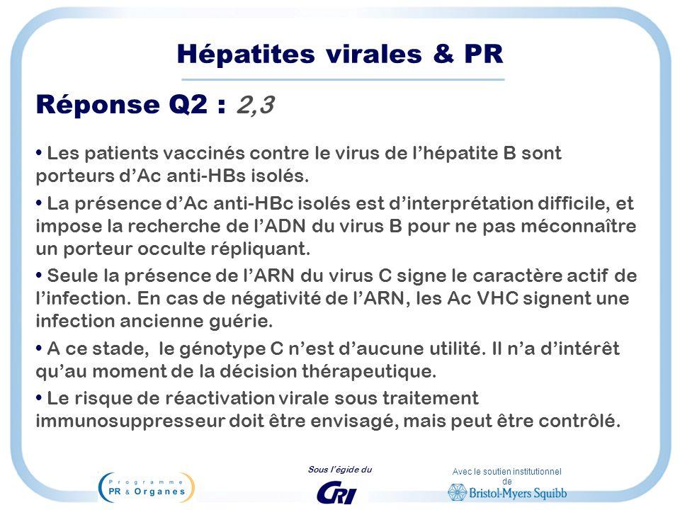Avec le soutien institutionnel de Sous légide du Hépatites virales & PR Réponse Q2 : 2,3 Les patients vaccinés contre le virus de lhépatite B sont por