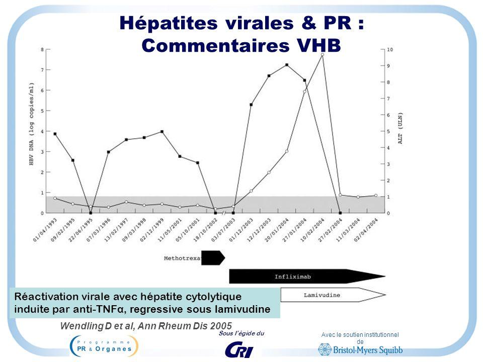 Avec le soutien institutionnel de Sous légide du Wendling D et al, Ann Rheum Dis 2005 Hépatites virales & PR : Commentaires VHB Réactivation virale av