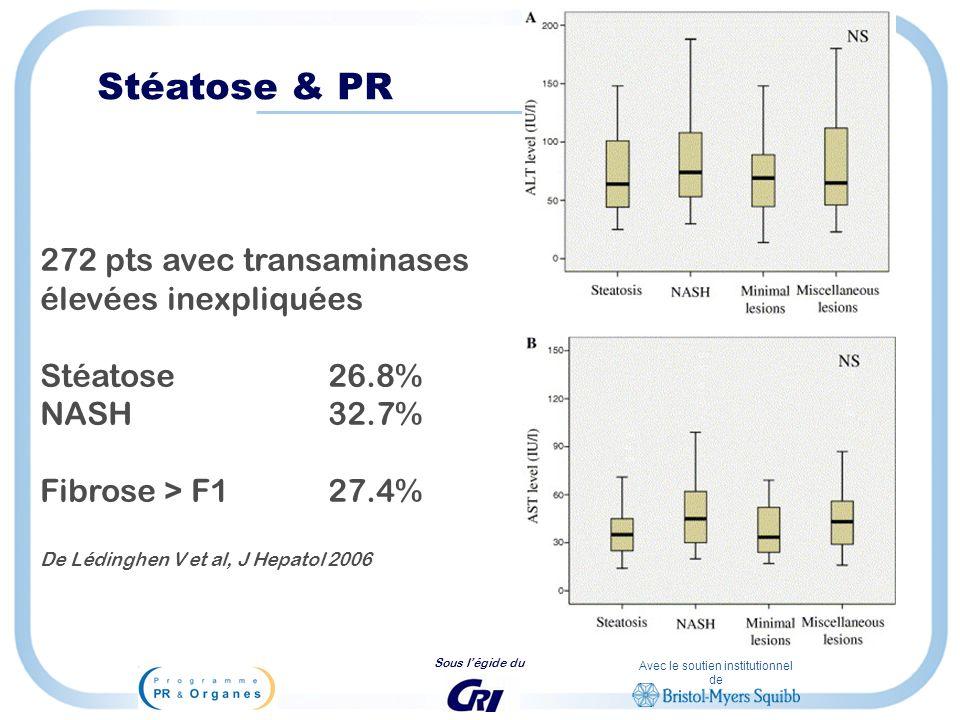 Avec le soutien institutionnel de Sous légide du 272 pts avec transaminases élevées inexpliquées Stéatose26.8% NASH32.7% Fibrose > F127.4% De Lédinghe