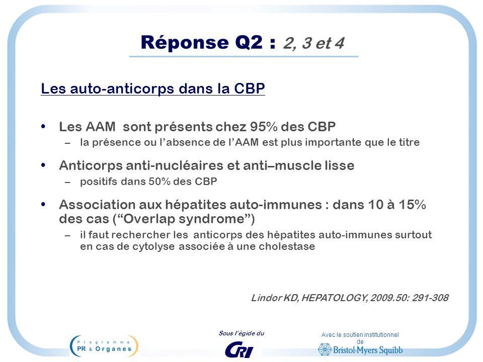Avec le soutien institutionnel de Sous légide du Réponse Q2 : 2, 3 et 4 Les auto-anticorps dans la CBP Les AAM sont présents chez 95% des CBP –la prés