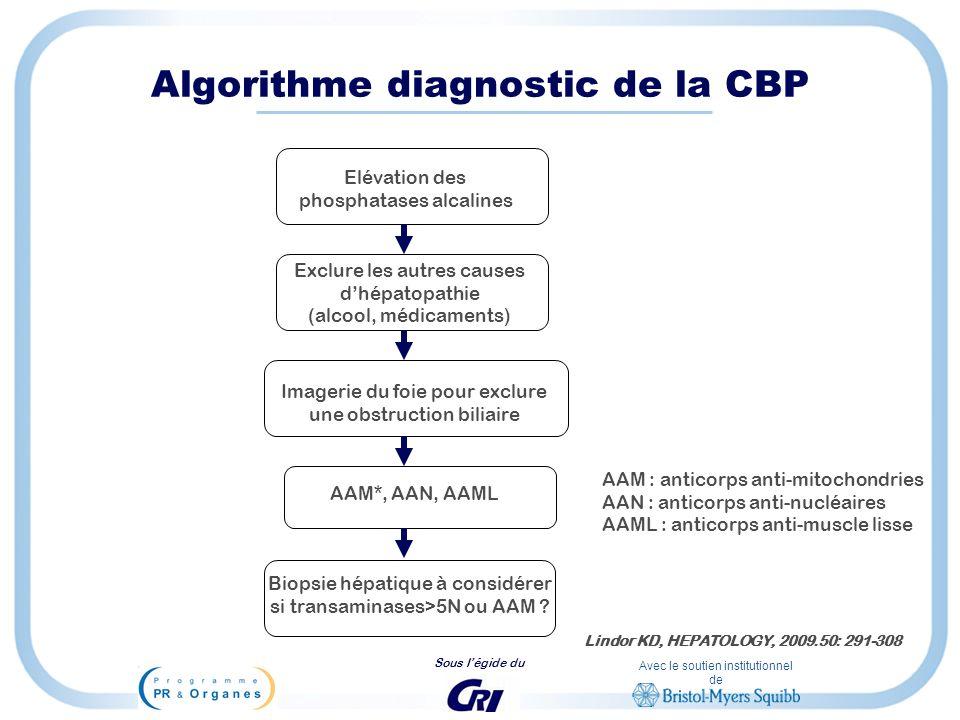 Avec le soutien institutionnel de Sous légide du Algorithme diagnostic de la CBP Elévation des phosphatases alcalines Exclure les autres causes dhépat