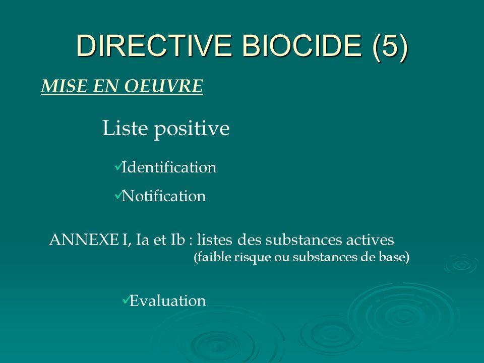 DIRECTIVE BIOCIDE (5) ANNEXE I, Ia et Ib : listes des substances actives ( faible risque ou substances de base) MISE EN OEUVRE Liste positive Identifi