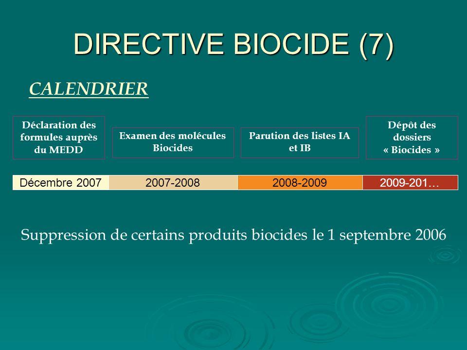 DIRECTIVE BIOCIDE (7) Déclaration des formules auprès du MEDD Examen des molécules Biocides Parution des listes IA et IB Dépôt des dossiers « Biocides