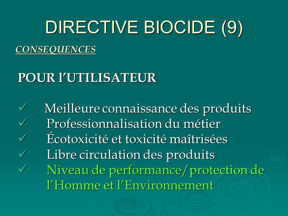 DIRECTIVE BIOCIDE (9) POUR lUTILISATEUR Meilleure connaissance des produits Meilleure connaissance des produits Professionnalisation du métier Profess