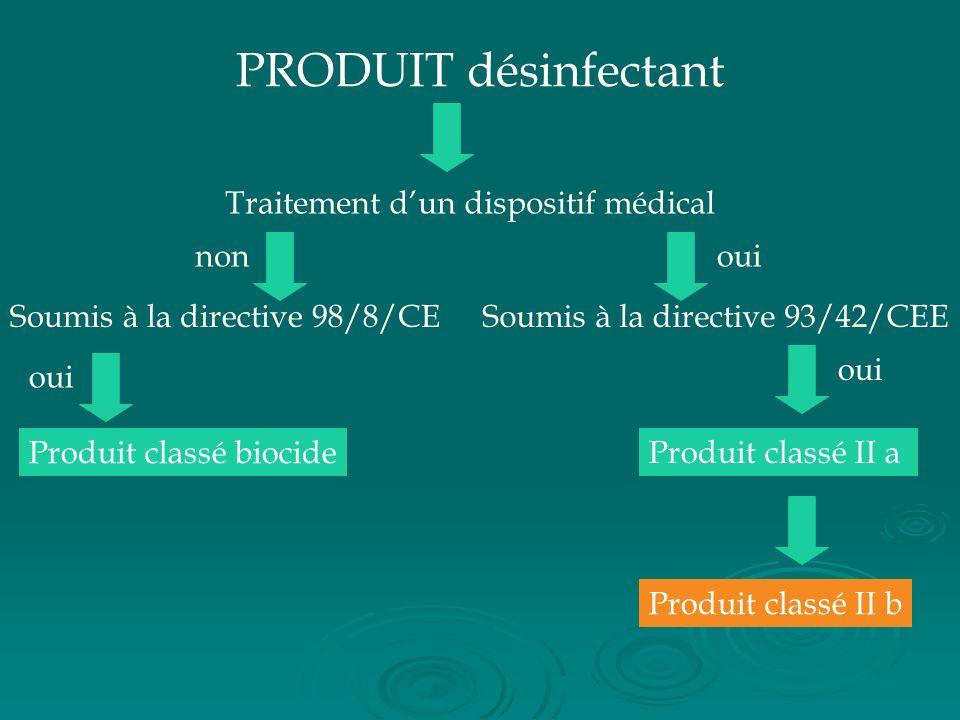 PRODUIT désinfectant Traitement dun dispositif médical Soumis à la directive 93/42/CEESoumis à la directive 98/8/CE ouinon Produit classé II a oui Pro