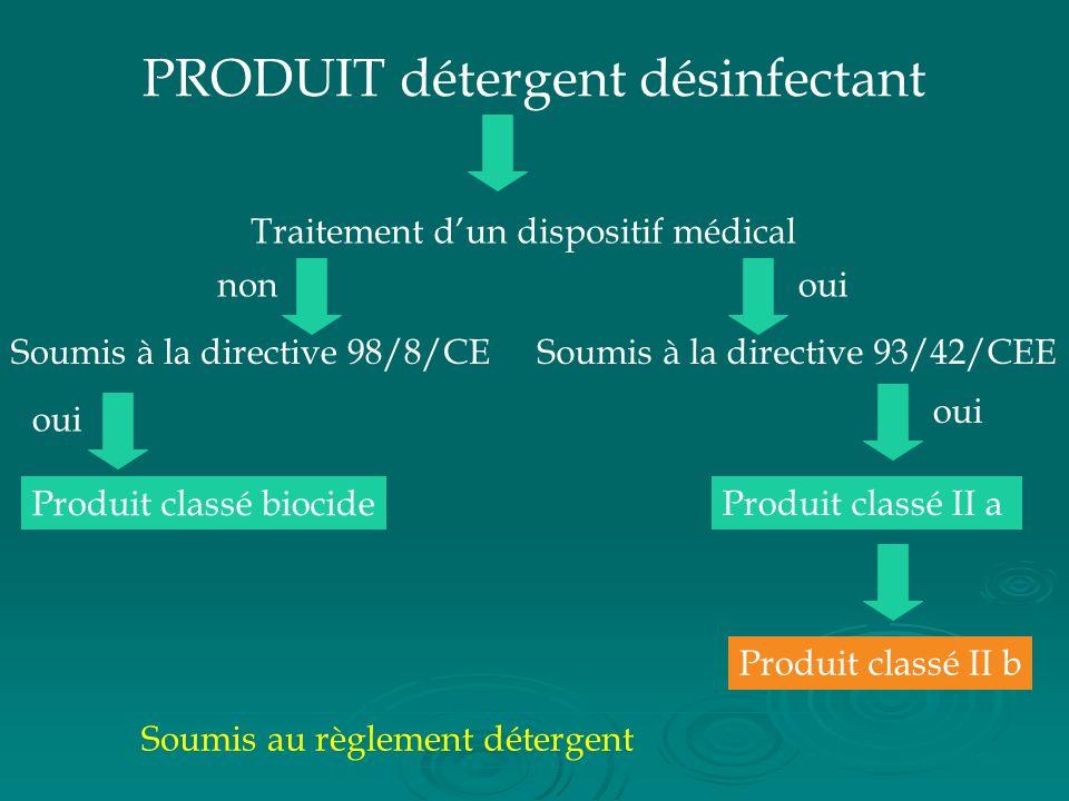 PRODUIT détergent désinfectant Traitement dun dispositif médical Soumis à la directive 93/42/CEESoumis à la directive 98/8/CE ouinon Produit classé II