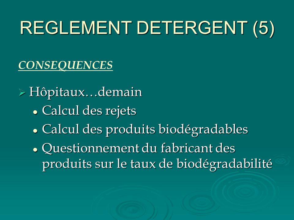 REGLEMENT DETERGENT (5) Hôpitaux…demain Hôpitaux…demain Calcul des rejets Calcul des rejets Calcul des produits biodégradables Calcul des produits bio