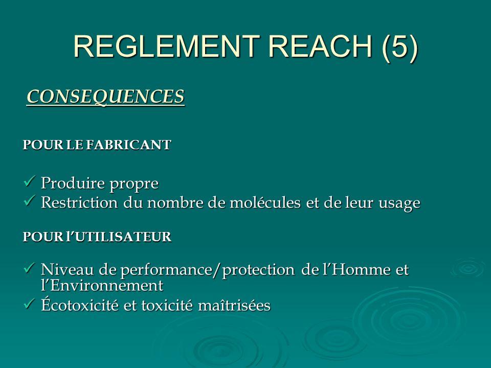 REGLEMENT REACH (5) POUR LE FABRICANT Produire propre Produire propre Restriction du nombre de molécules et de leur usage Restriction du nombre de mol