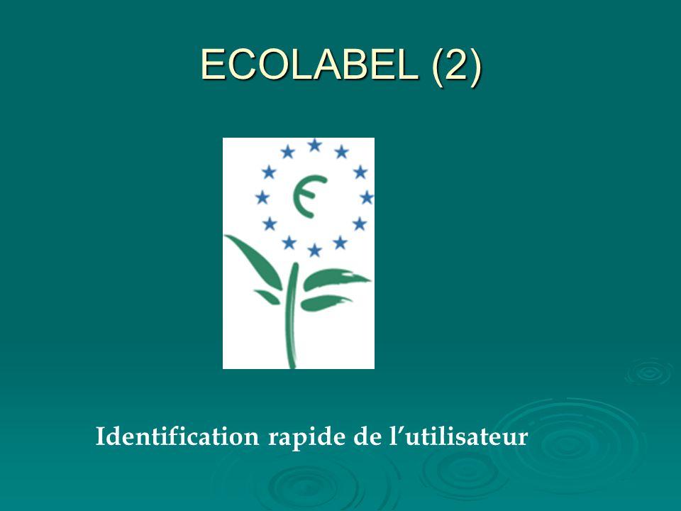ECOLABEL (2) Identification rapide de lutilisateur