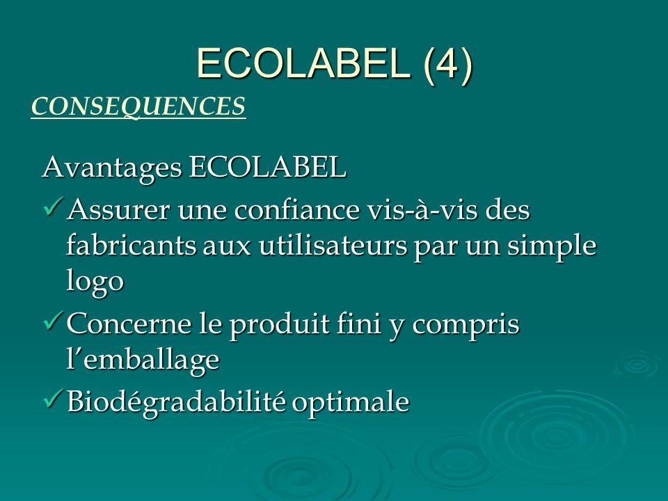 ECOLABEL (4) Avantages ECOLABEL Assurer une confiance vis-à-vis des fabricants aux utilisateurs par un simple logo Assurer une confiance vis-à-vis des