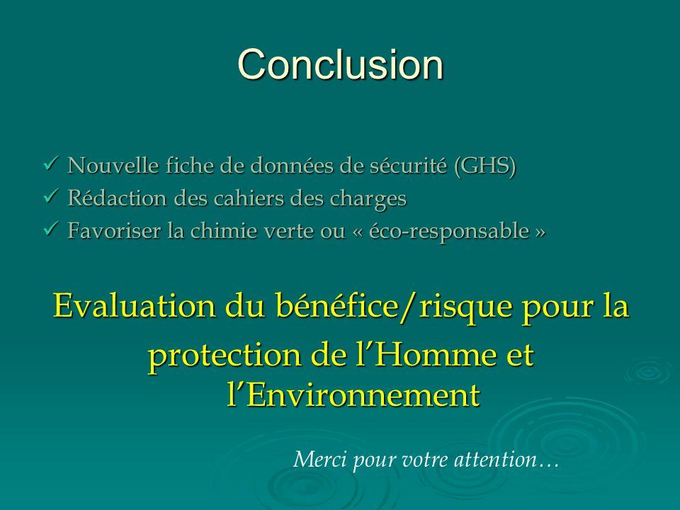 Conclusion Nouvelle fiche de données de sécurité (GHS) Nouvelle fiche de données de sécurité (GHS) Rédaction des cahiers des charges Rédaction des cah