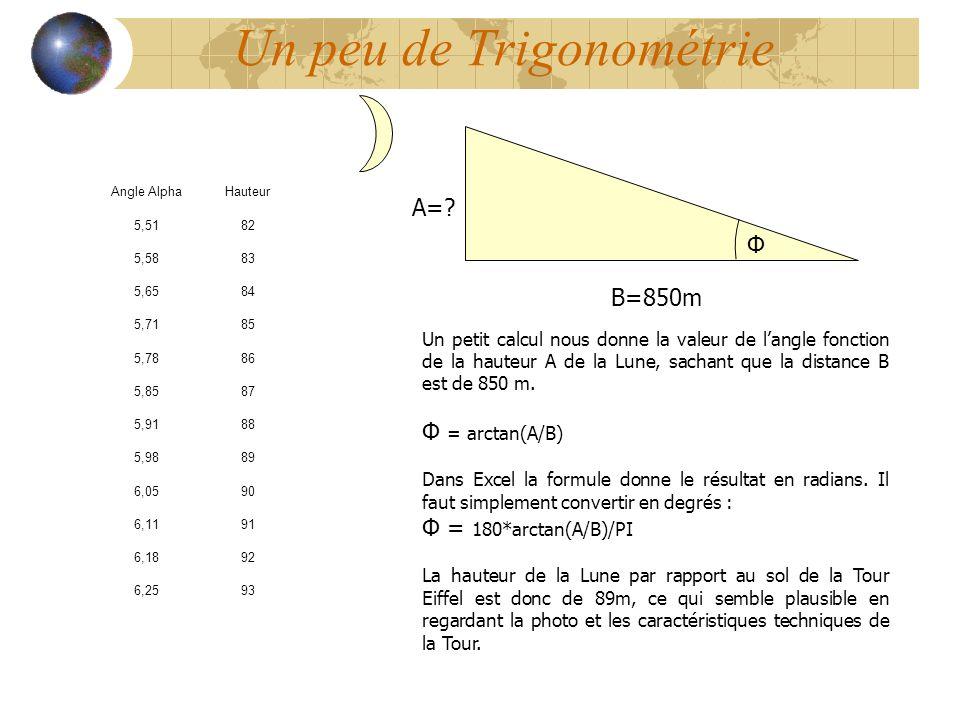 Un peu de Trigonométrie Angle AlphaHauteur 5,5182 5,5883 5,6584 5,7185 5,7886 5,8587 5,9188 5,9889 6,0590 6,1191 6,1892 6,2593 Un petit calcul nous do