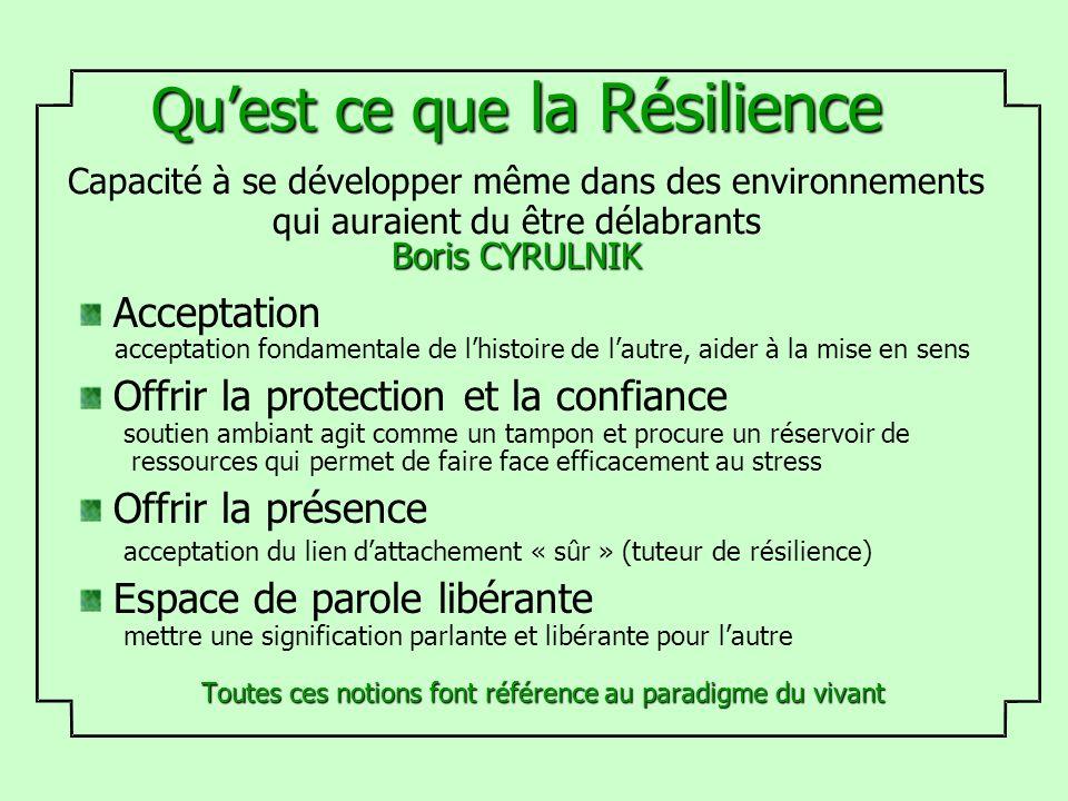Quest ce que la Résilience Boris CYRULNIK Quest ce que la Résilience Capacité à se développer même dans des environnements qui auraient du être délabr